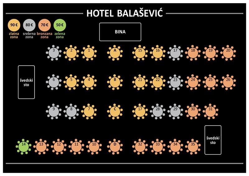 hotel balasevic mapa sedenja docek nove godine