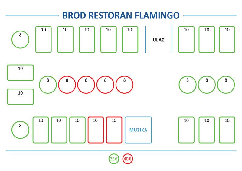 brod restoran flamingo mapa nova godina