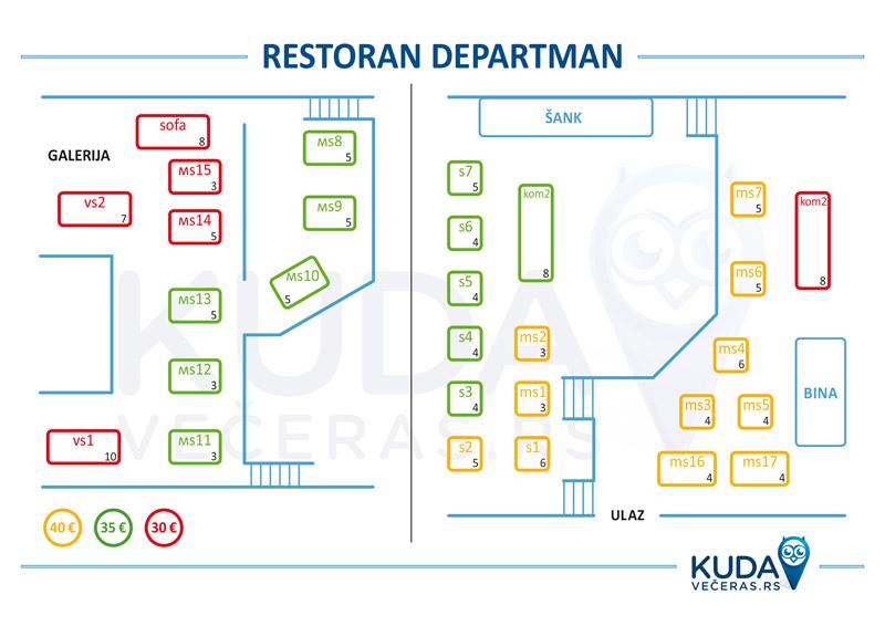 restoran departman nova godina mapa