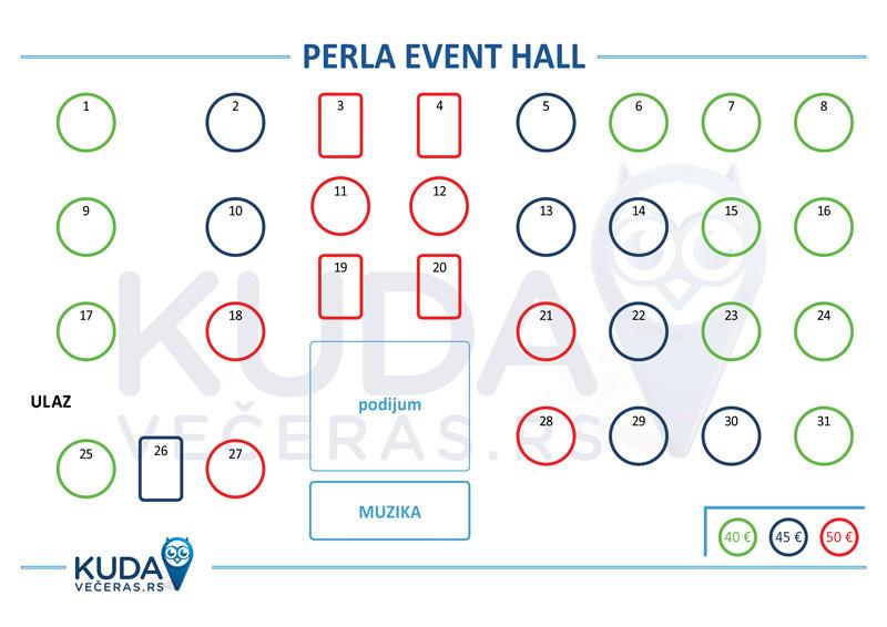 Perla Event Centar mapa
