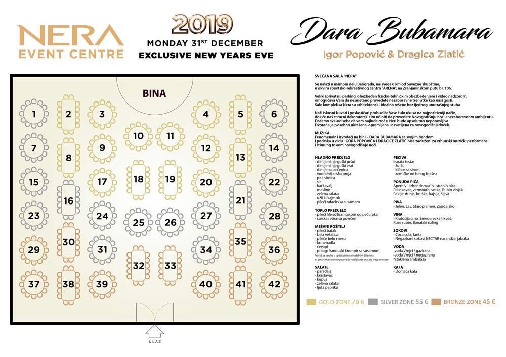 restoran nera docek nove godine mapa