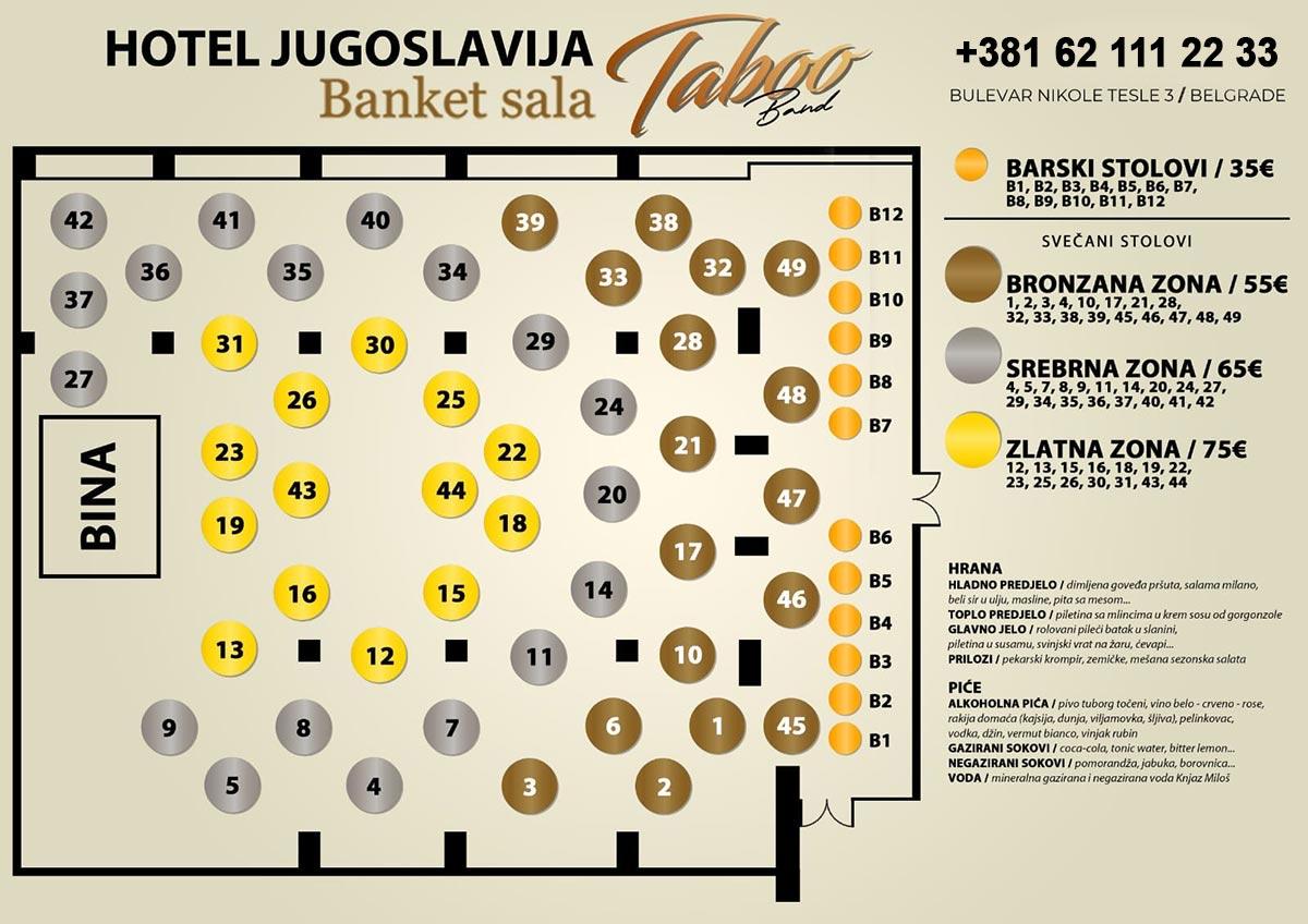 hotel jugoslavija nova godina mapa sedenja