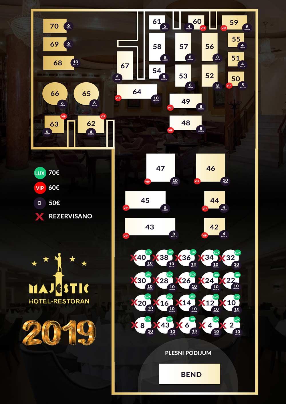 hotel majestic nova godina mapa