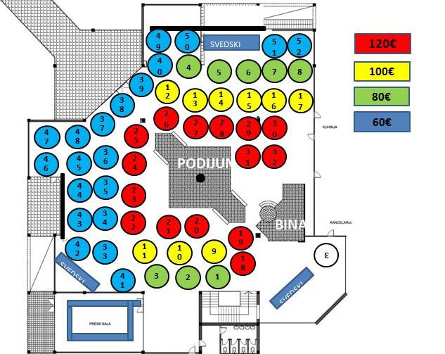 azzaro klub mapa