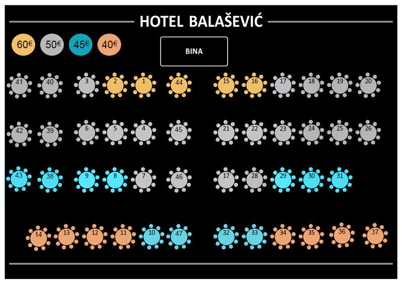 mapa balasevic nova godina