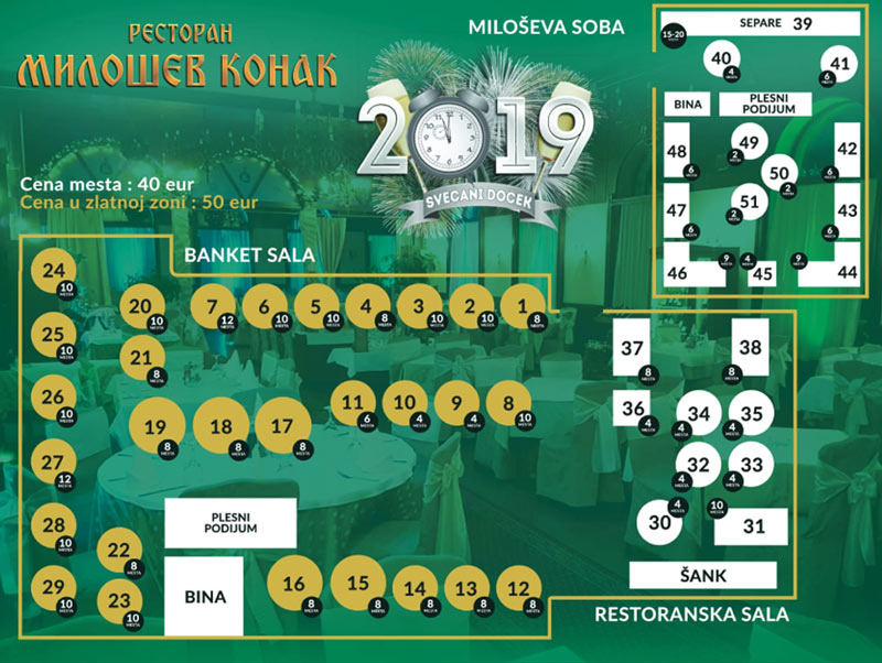 restoran milosev konak mapa