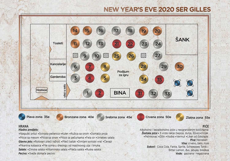ser gilles docek nove godine mapa sedenja